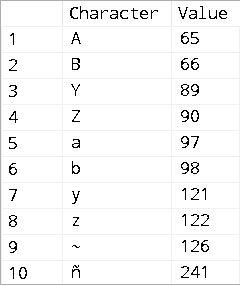 ResultsGrid-Sort-Binary-Windows