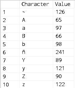 ResultsGrid-Sort-CaseSensitive-SQLServer