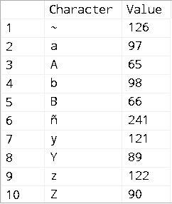 ResultsGrid-Sort-CaseSensitive-Windows
